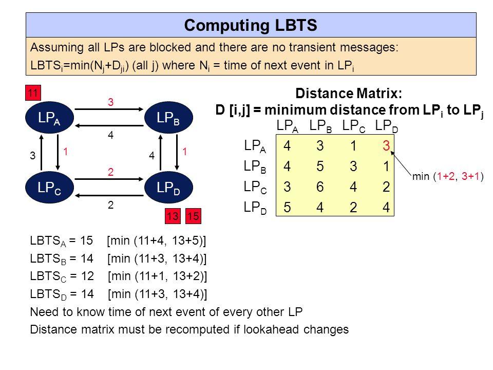 D [i,j] = minimum distance from LPi to LPj